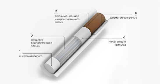 Стик табачное изделие где купить гильзы для сигарет в самаре